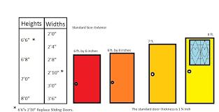 standard closet dimensions. Exterior Chart Standard Closet Dimensions