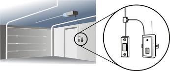 garage door switchSkylinkhomecom  Easy Clip application for Garage Door Opener