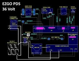 yamaha g16 wiring diagram yamaha trailer wiring diagram for auto yamaha g16 starter wiring diagram