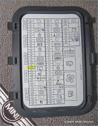 2005 mini cooper fuse box wiring diagram today 2007 mini cooper s fuse box wiring diagram paper 2005 mini cooper fuse box