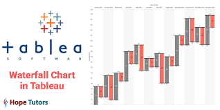 How To Create Waterfall Chart In Tableau Hope Tutors