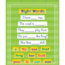 Lime Polka Dots 10 Pocket Chart By Teacher Created Resources