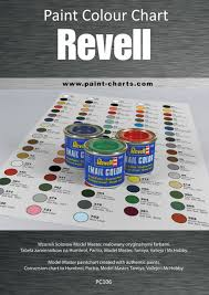 Paint Colour Chart Revell 12mm