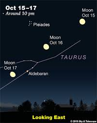 This Weeks Sky At A Glance October 11 19 Sky Telescope