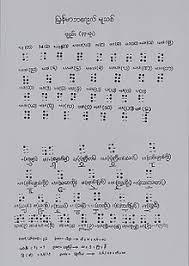 Burmese Braille Wikipedia