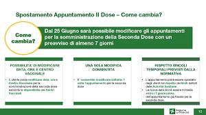 Come si sposta l'appuntamento per il richiamo del vaccino covid in Lombardia ?