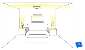 livingroom lighting design idea. Livingroom Lighting Design Idea