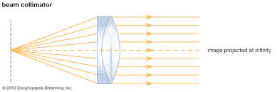 Parallel Beam Of Light Definition Collimator Instrument Britannica