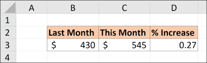 how to calculate percent increases in excel