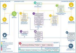 icon automotive wiring diagram chart icon wiring diagrams database ibm cognos architecture diagram cloud analytics