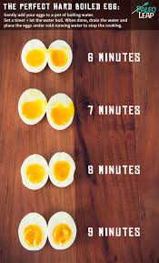 Soft Boiled Egg Chart The Perfect Hard Boiled Egg Boiled Egg Diet Perfect Hard