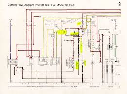 porsche 911 starter wiring diagram porsche 911 sc engine diagram porsche wiring diagrams