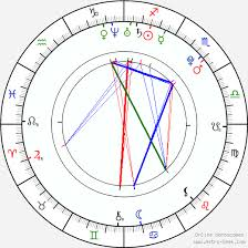 Astrology Birth Chart For Chris Crocker