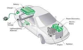 how electric cars work diagram how image wiring don t sweat over your hybrid car maintenance it is simple on how electric cars work