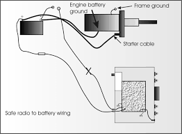 cb radio wiring diagram Freightliner Radio Wiring Diagram boat wiring a cb radio 06 freightliner columbia wiring schematic freightliner radio wiring harness diagram