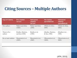 Apa Overview Tips For Writing Ppt Download