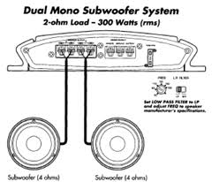 subwoofer to amp wiring subwoofer image wiring diagram sub amp wiring diagram the wiring diagram on subwoofer to amp wiring
