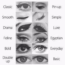 Eyeliner Chart Eyes Chart Make Up Eyeliner Styles Eye Makeup Makeup Tips