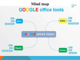 google office pictures 3. GOOGLE; 3. Mind Map That We Deal Google Office Pictures 3