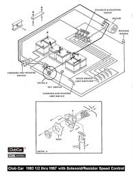 Edgewater custom golf carts club car precedent wiring diagram dsy