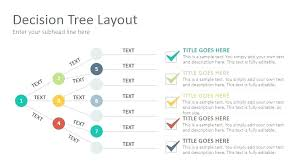 Decision Tree Template Word Best Of Excel Business Invoices Images ...