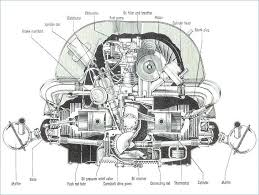 vw beetle engine diagram wiring diagram mega vw beetle engine diagram wiring diagram paper vw bug engine diagram vw beetle engine diagram