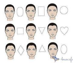 Tvar Tváře To Jsou Jak Zjistit Tvar Obličeje Pro účesy Make Up