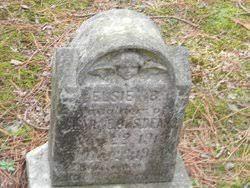 Elsie Beasley Deans (1913-1914) - Find A Grave Memorial