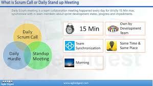 Scrum Meeting Template Daily Scrum Call Or Stand Up Meeting Agile Digest