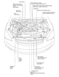 repair guides component locations 3 5l vq35de v6 engine click image to see an enlarged view