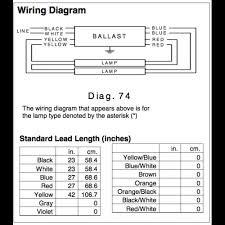 philips advance ballast wiring diagram icn 2528 n philips philips advance icn 2s28 n 35m 28w 2 x f28t5