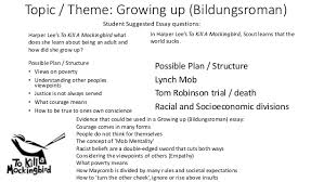 essay building blocks growing up bildungsr themes  3 possible quotes to