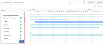 Gantt Chart Model Gantt Reports Online Help Zoho Projects