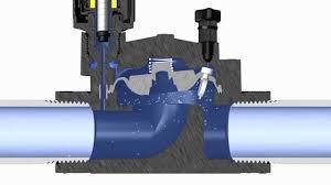 automatic sprinkler valve.  Valve How Do Irrigation Valves Work To Automatic Sprinkler Valve N