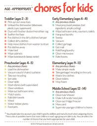Apartment Chore Chart Age Appropriate Chores For Kids Printable The Happy Housewife