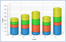 Cylinder Chart In Excel 2013 Cylinder Chart