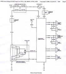 1991 honda civic electrical wiring diagram repair guides inside 98 honda crx wiring diagram at 1991 Honda Civic Wiring Diagram