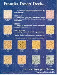Kool Chart George Skriapas Concrete Son L L C Frontier Desert