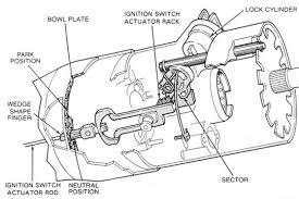 1972 gm steering column wiring diagram schematics and wiring 67 72 chevy wiring diagram
