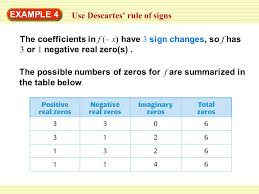 Example 4 Use Descartes Rule Of Signs Determine The