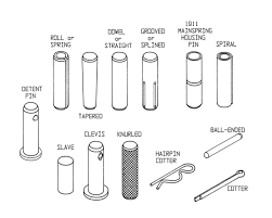 knurling types. firearms pinning techniques knurling types