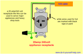 wiring diagrams for electrical receptacle outlets do it yourself wiring diagram for a 20 amp 240 volt receptacle