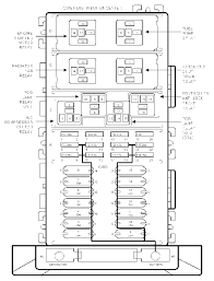 wiring diagram for 1999 jeep cherokee sport the wiring diagram 1999 jeep cherokee brake lights brake switch bulbs and fuses · 1999 jeep cherokee wiring diagram