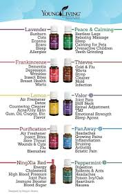 Essential Oils Uses Chart Young Living Pin By Melissa Ninegar Concidine On Essential Oils