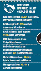 Mfis Microfinance Institutions Are Struggling For Survival