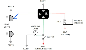 5 pin relay spotlight wiring diagram wiring diagrams 4 pin relay spotlight wiring diagram digital