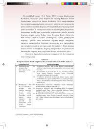Uji kompetensi bab 5 pkn. Uji Kompetensi Bab 5 Pkn Kelas 11 Halaman 145 Ilmusosial Id
