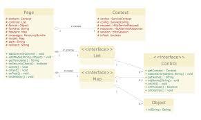 uml class diagram tutorial   uml class diagram notation   uml    uml class diagram tutorial
