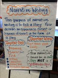 Best     Transition words ideas on Pinterest   Transition words         best SLP   Sequencing retelling images on Pinterest   Sequencing  activities  Teaching ideas and Language activities