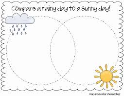 Differences Between Weather And Climate Venn Diagram Weather And Climate Venn Diagram Lovely Venn Diagram Paring Weather